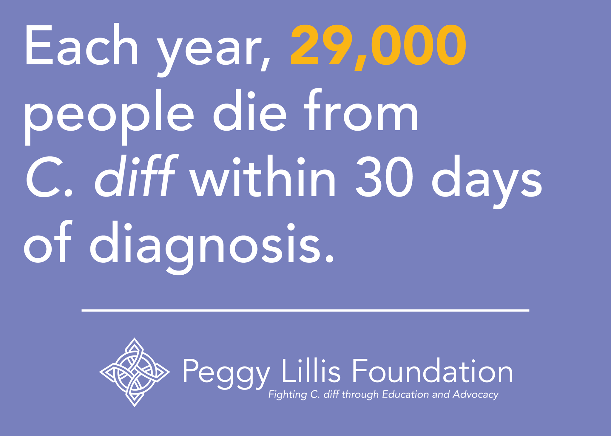 C. diff statistic by Peggy Lillis Foundation